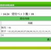【アラフォー4人の共同馬券購入】アジアエクスプレスで玉砕してしまいました!