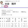 大谷翔平のNPBの登録は「投手」になっています!