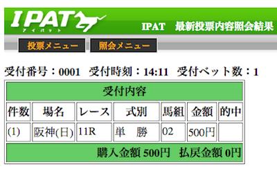 宝塚記念三連覇が見えて来た!阪神大賞典をゴールドシップが快勝!