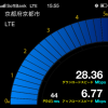 京都市中京区のソフトバンクのLTEスピード~リサーチパーク~2012/12/07