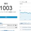 Google Analyticsリアルタイムで1000人オーバー達成!