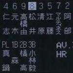 「怒り新党」で放送された松井秀喜の偉大さに改めて感動!