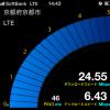 京都市中京区のソフトバンクのLTEスピード~壬生寺~2012/12/07