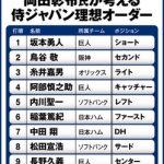 岡田監督のWBCスタメン「6番に勝負強い打者がいるチームは強い」