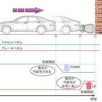 トヨタ、駐車場での急発進事故を防ぐ技術を開発